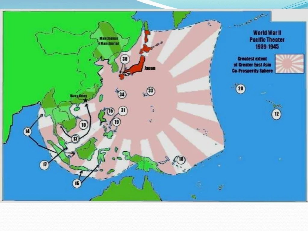 Pacific Theater Wwii