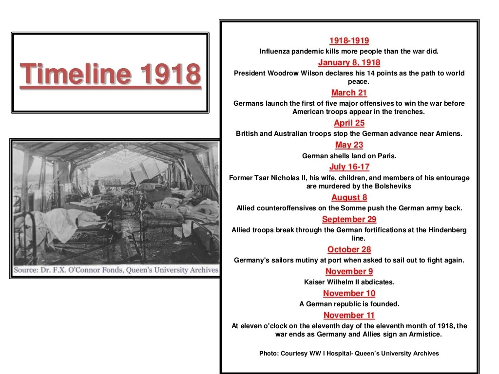 World War 1 Causes And Effects