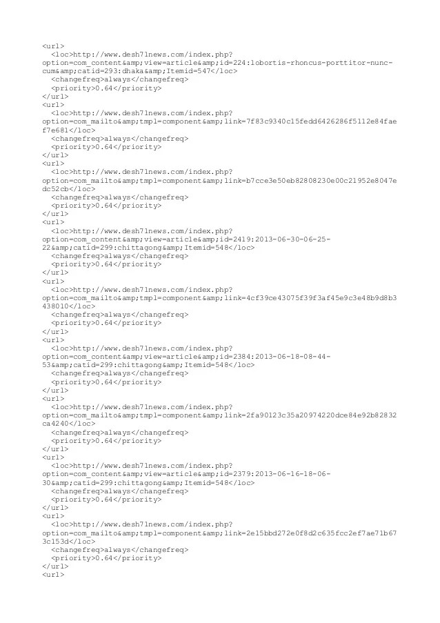 Xml sitemap content 500 pages