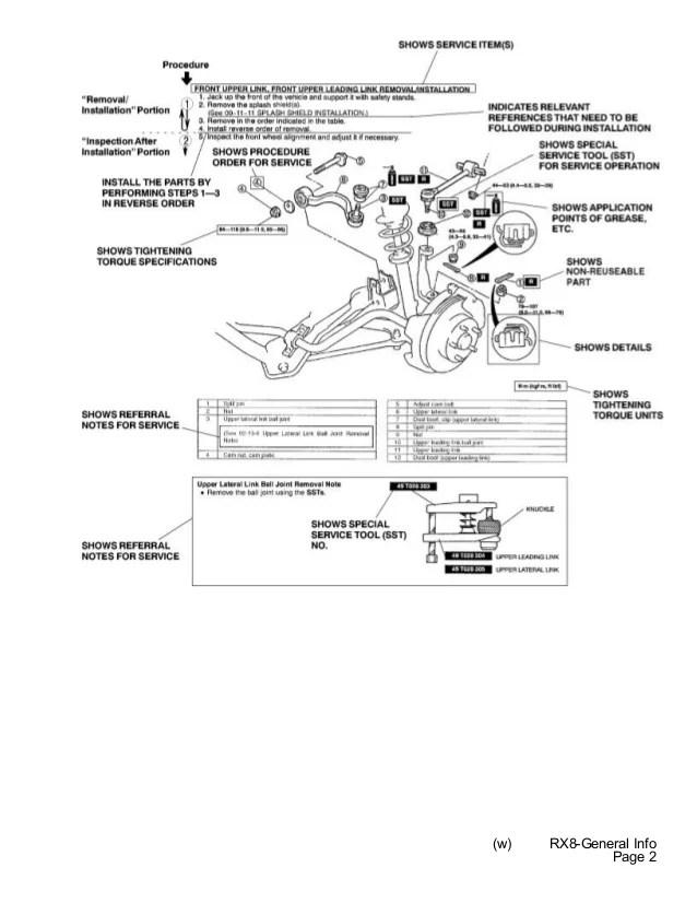 2004 Mazda Rx8 Parts Diagram | Reviewmotors.co