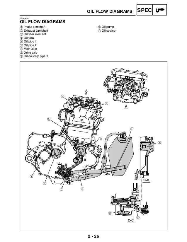 Yfz 450 Motor Oil  impremedia