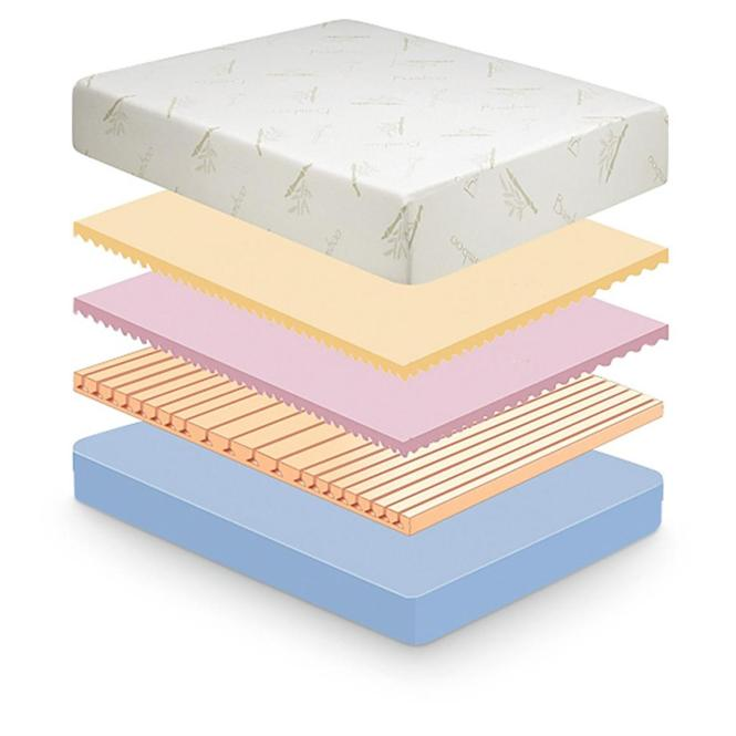 Memory Foam Mattress Queen Revolutionary 4 Layer Construction