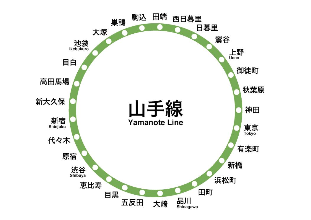 yamanote_map Tokyo-沿著環狀JR山手線旅行東京(更新至20180701)