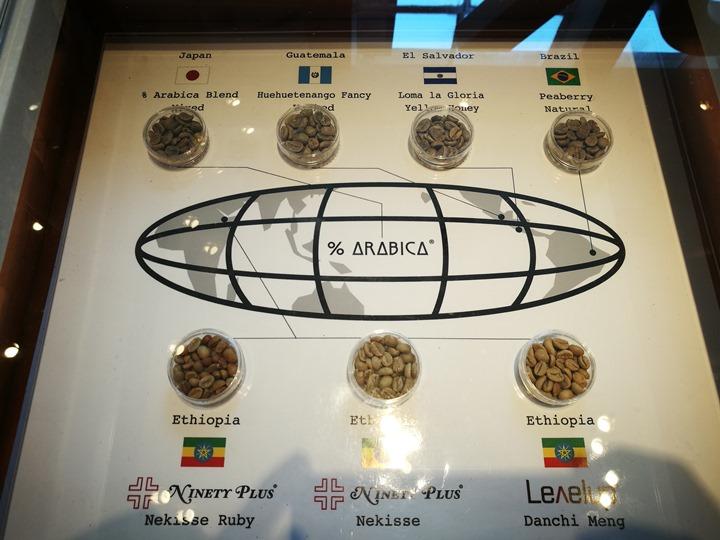 arabica101107 HK-%Arabica一家只賣咖啡的咖啡館(尖沙嘴天星小輪渡輪碼頭)