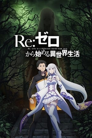 poster Re:ZERO -Starting Life in Another World-