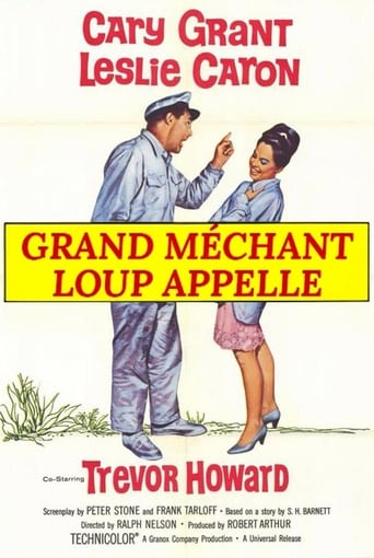 Grand mchant loup appelle