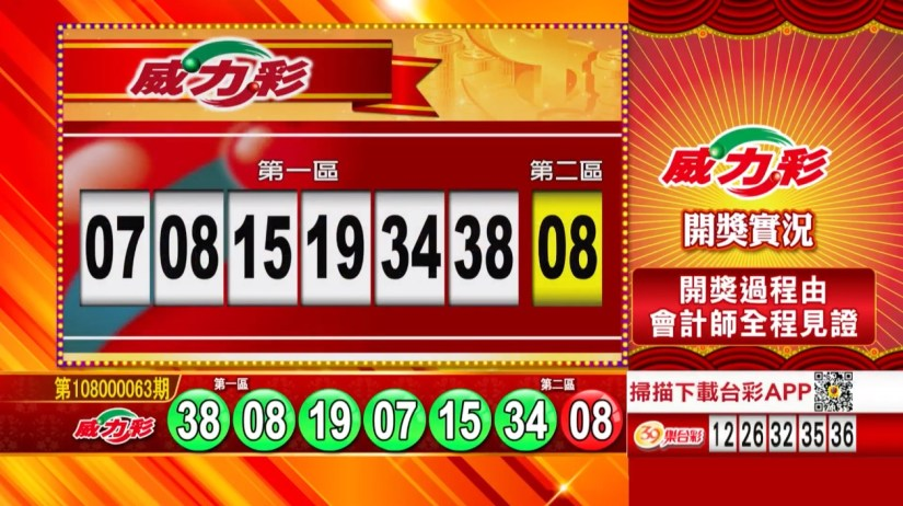 威力彩中獎號碼》第108000063期 民國108年8月8日 ~祝您中18.5億!