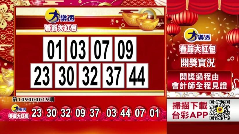 春節大紅包》第109000019期》中獎號碼如下:
