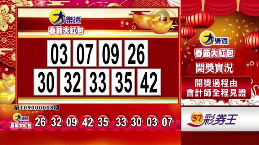 春節大紅包 第109000008期 中獎號碼如下: