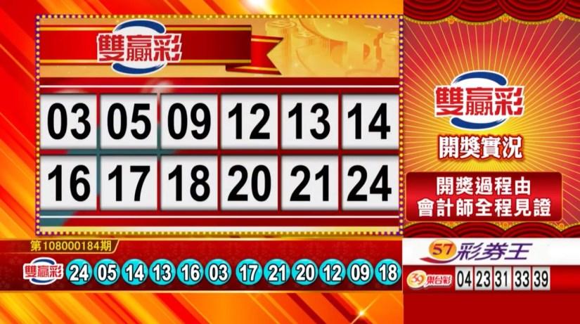 雙贏彩中獎號碼》第108000184期 民國108年8月2日