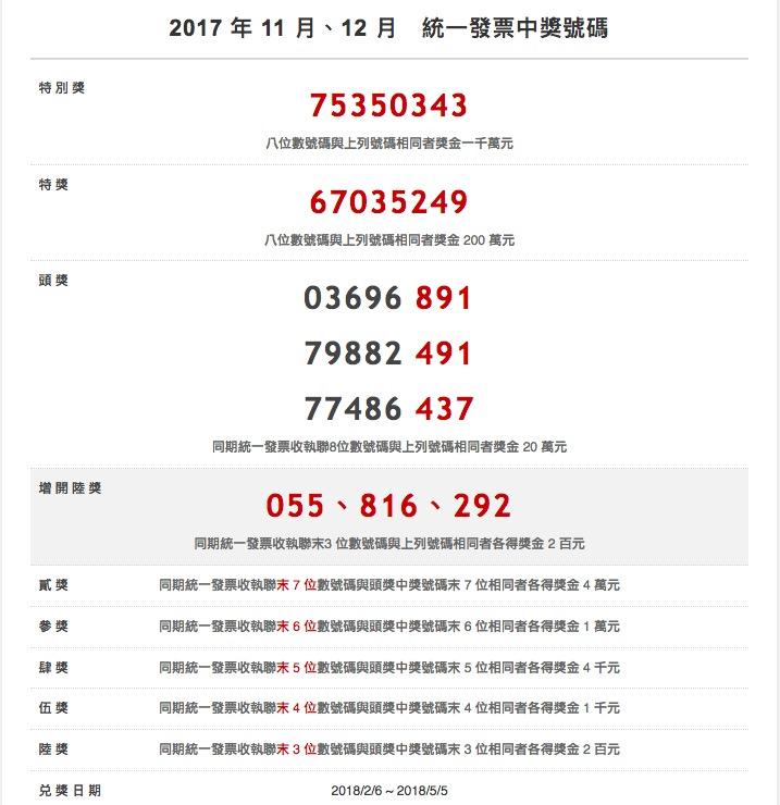 2017 年 11 月、12 月 統一發票中獎號碼