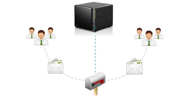 MailPlus Server