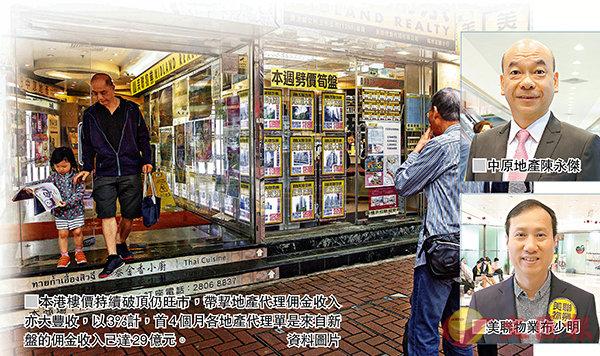 首4月新盤銷近千億飆逾倍 - 香港文匯報