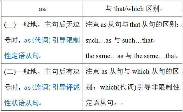 定語從句之專題三:as引導定語從句(系統講解內在原理) - 資訊定製