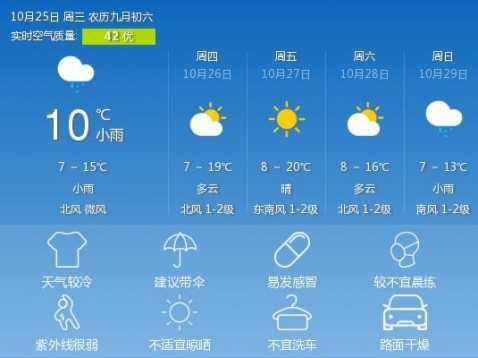 歷史天氣查詢記錄 留壩天氣 廣元中子天氣預報 - 娛樂 - 北方娛樂網