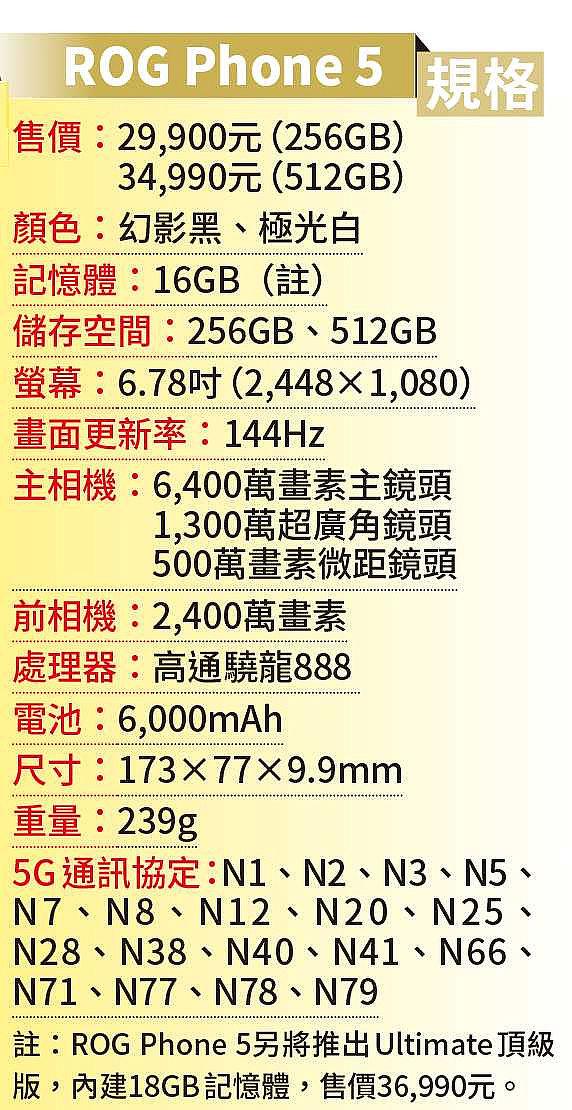 ASUS ROG Phone 5規格
