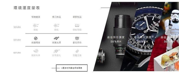 相機儀器、精工飾品、塑膠製品環境濕度量表
