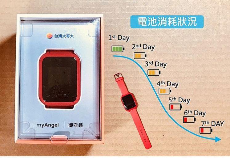 超強續航力的智慧手錶「myAngel 御守錶」