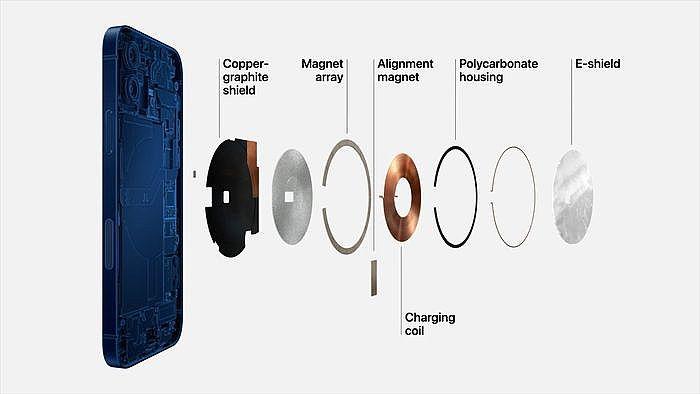 環狀磁性模組剖面圖
