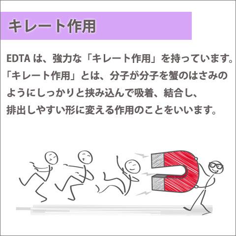 EDTAリポソーム リン脂質サプリメント