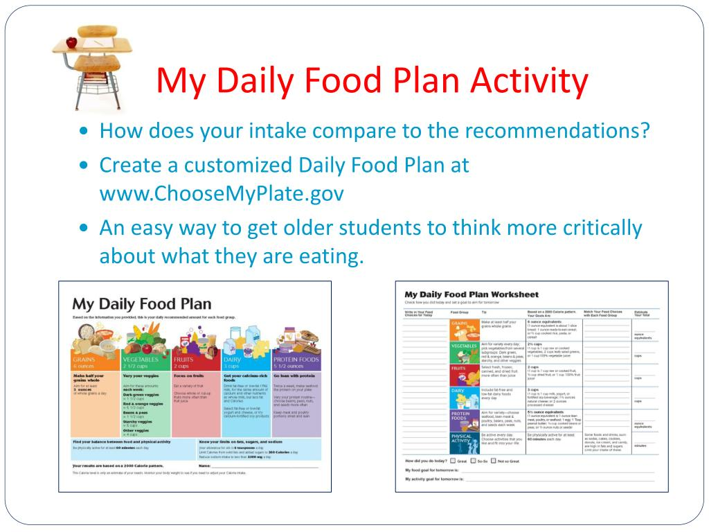 My Daily Food Plan Worksheet