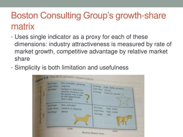 PPT - Chapter 7: Corporate Strategy PowerPoint ...