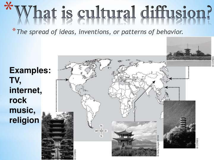 what are examples of cultural diffusion