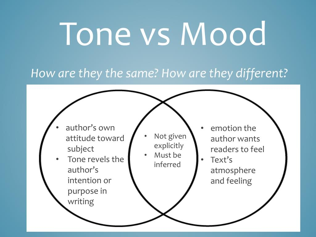 What Is Tone And Mood