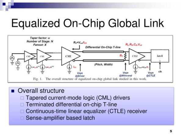 PPT - High-Speed and Low-Power On-Chip Global Link Using ...