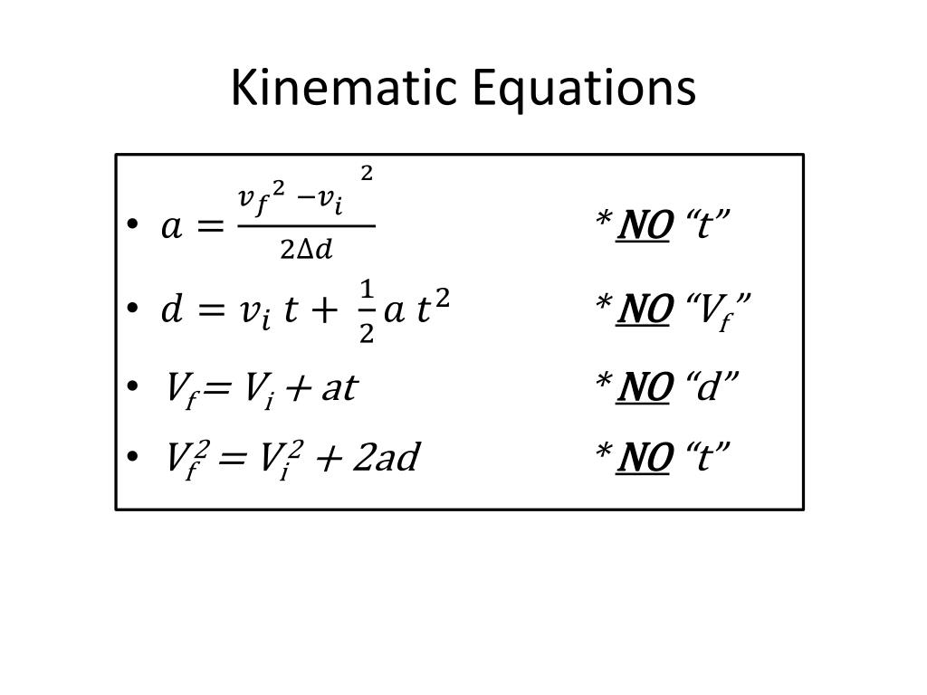 Kinematic Equation Final Velocity