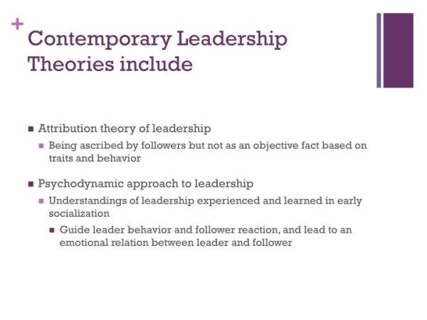 PPT Contemporary Leadership Theories PowerPoint