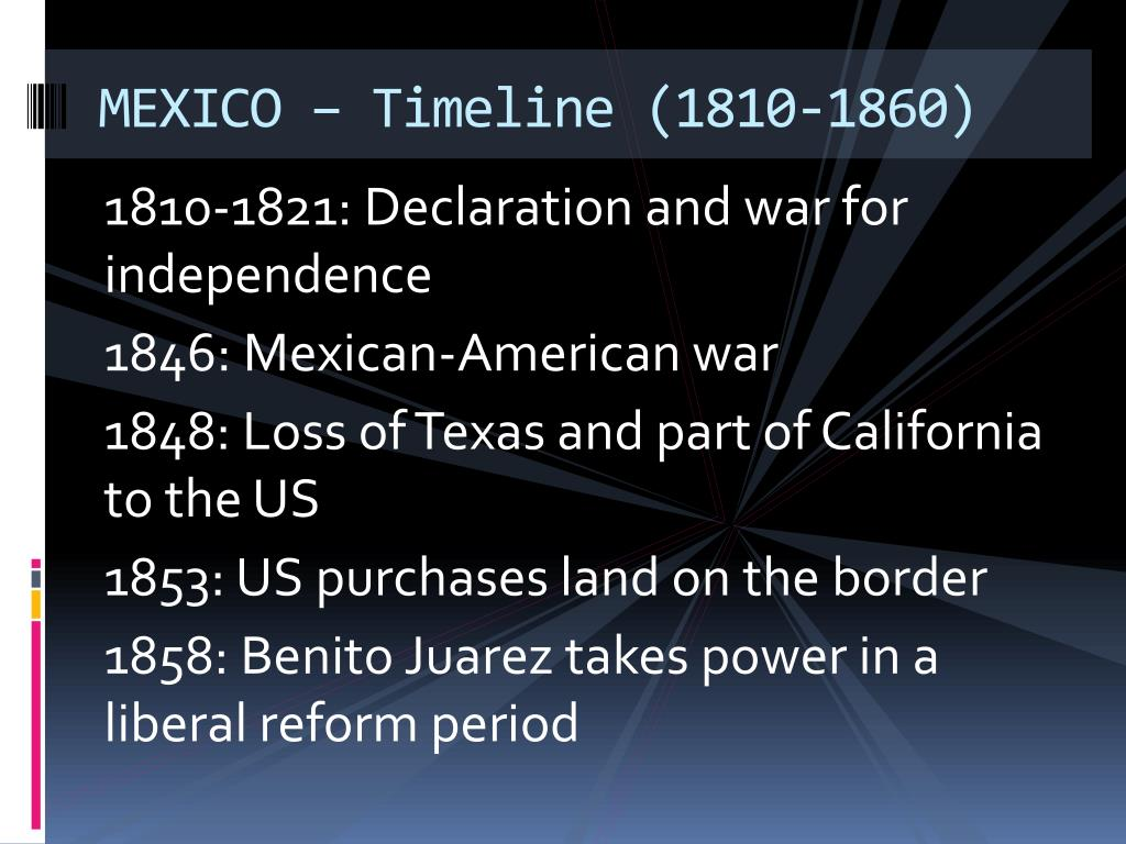 Mexican American War Timeline