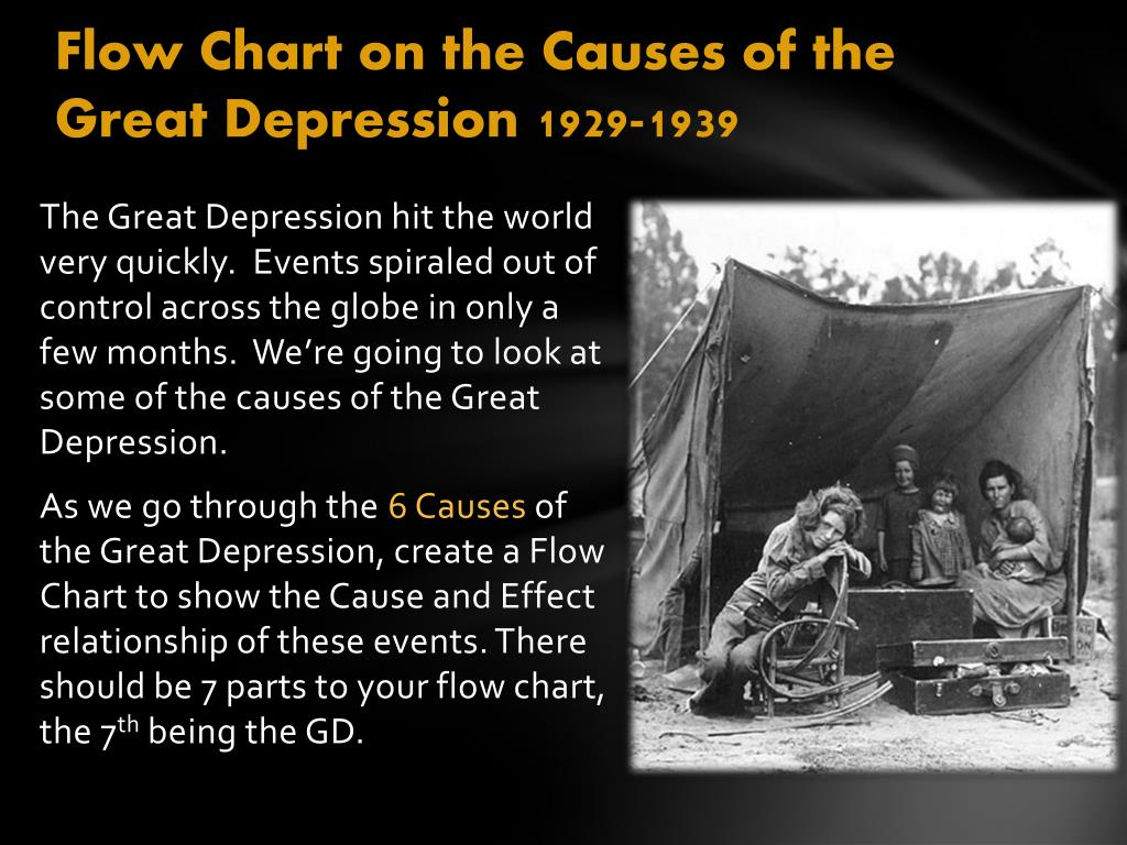 Causes And Effects Of The Great Depression Explain The