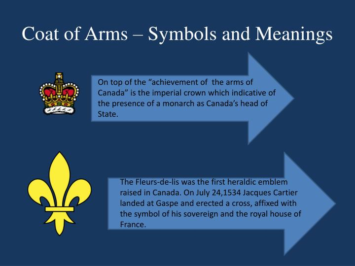 Coat Arms Crest Meanings
