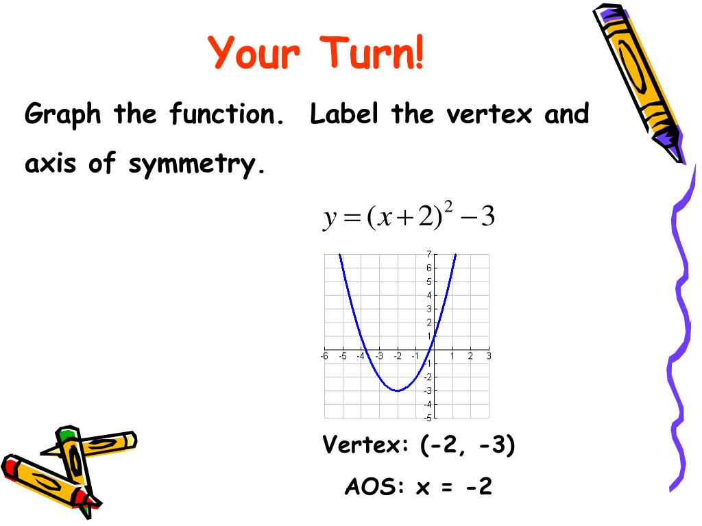 33 Graph The Function Label The Vertex And Axis Of