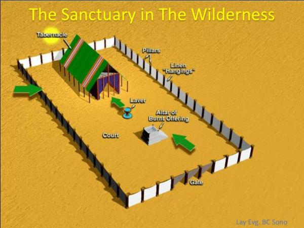 PPT - The Sanctuary in The Wilderness PowerPoint ...