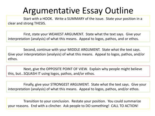 PPT - Argumentative Essay Outline PowerPoint Presentation, free