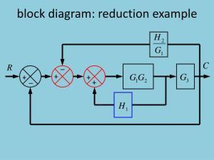 PPT  Block Diagram Reduction PowerPoint Presentation  ID