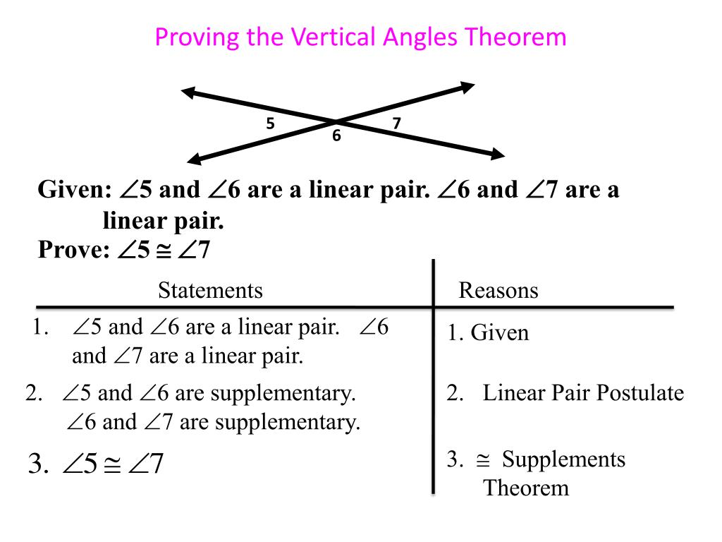 Proof Vertical Angles Theorem