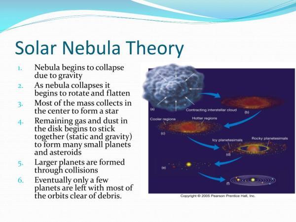 PPT - Solar Nebula Theory PowerPoint Presentation, free ...