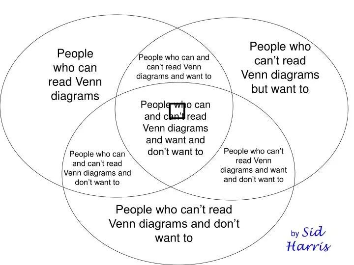 Person Reading Schematic