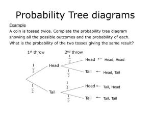 PPT  Probability Tree diagrams PowerPoint Presentation