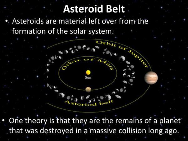 PPT Asteroid Belt Kuiper Belt the Oort Cloud