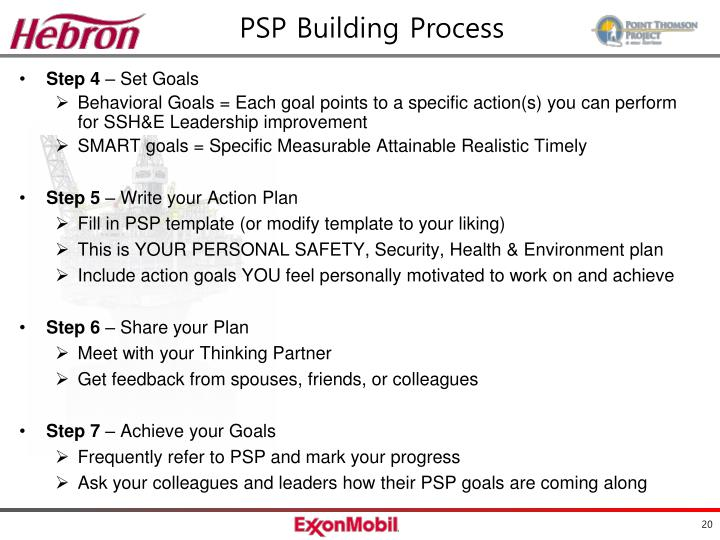 Personal Security Plan