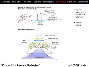 "PPT  ""Passive Hydro  Diagram for uphill streams"
