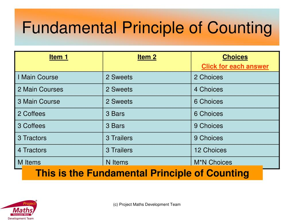 Fundamental Counting Principle Worksheet Answers