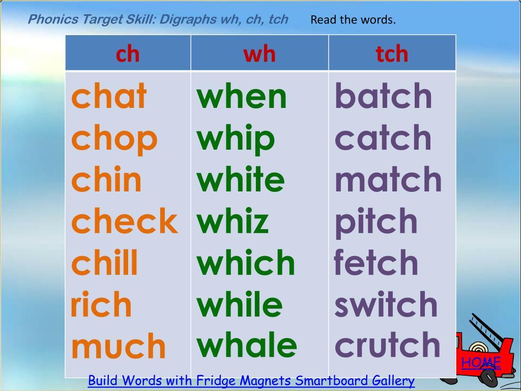 Tch Words