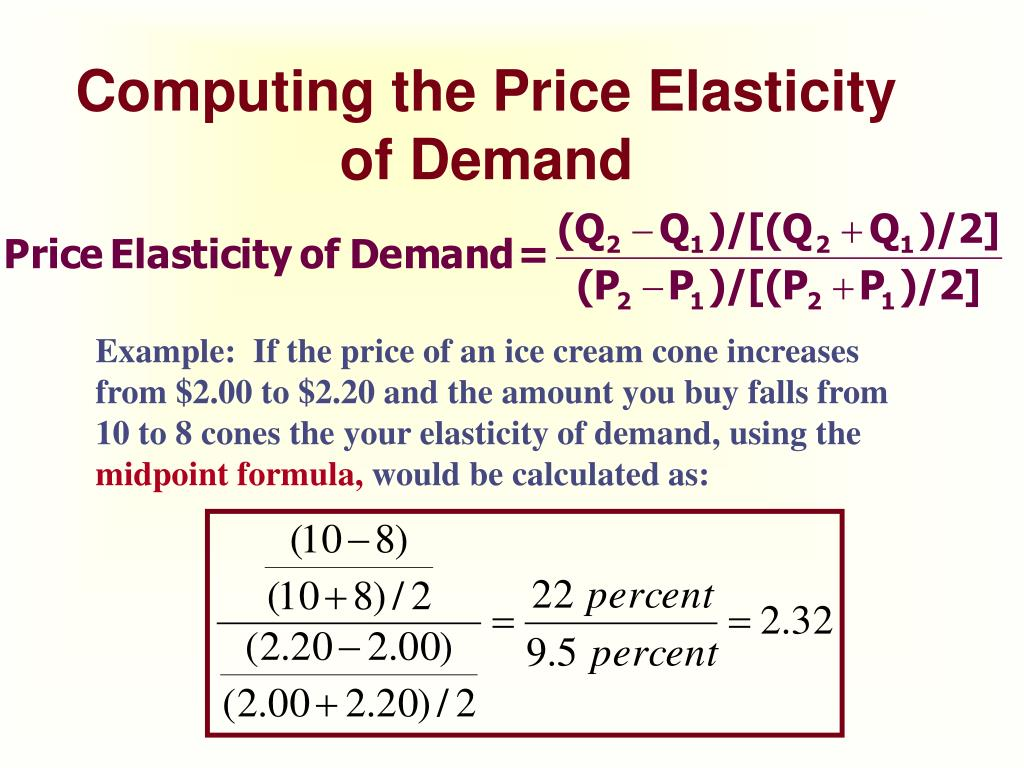 Cross Price Elasticity Of Demand Midpoint Formula