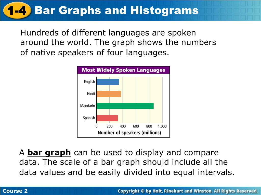 Difference Between Bar Graph And Histogram In Hindi