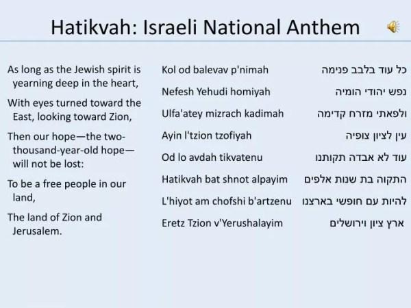 PPT - Hatikvah : Israeli National Anthem PowerPoint ...